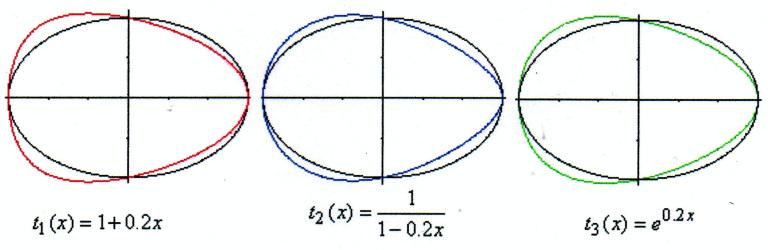 Ускршња математика